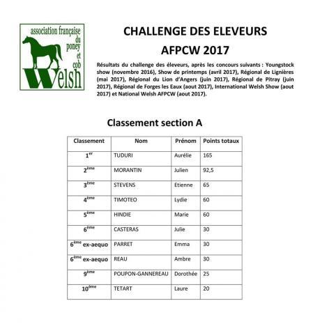 Afpcw 1